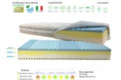 Materasso Tribasic Memory Foam H21